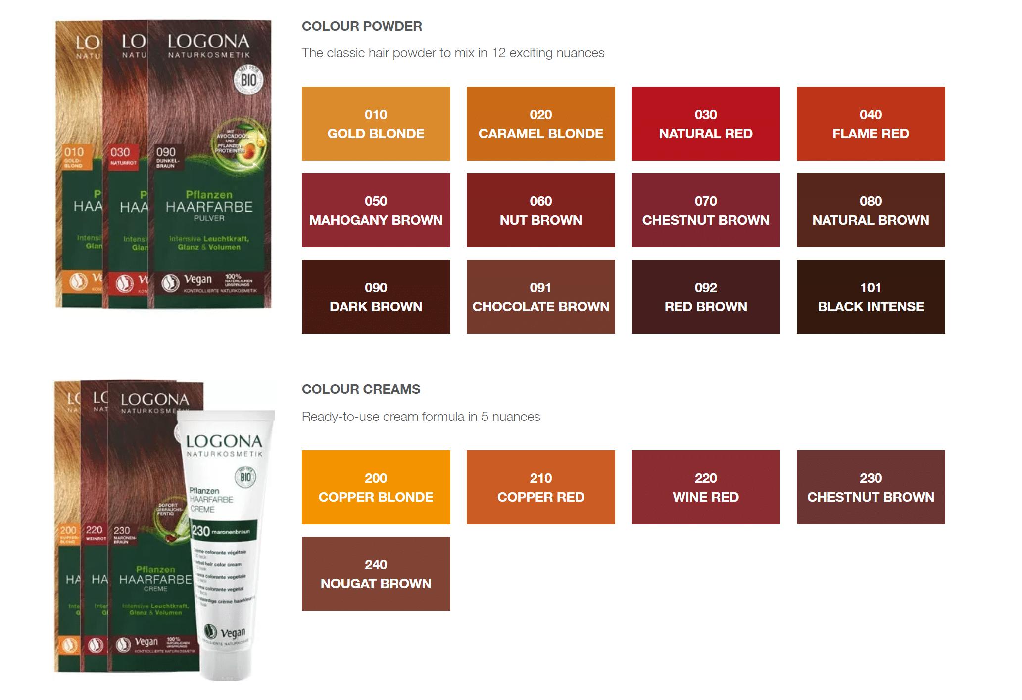 logona prisvindende hårfarve